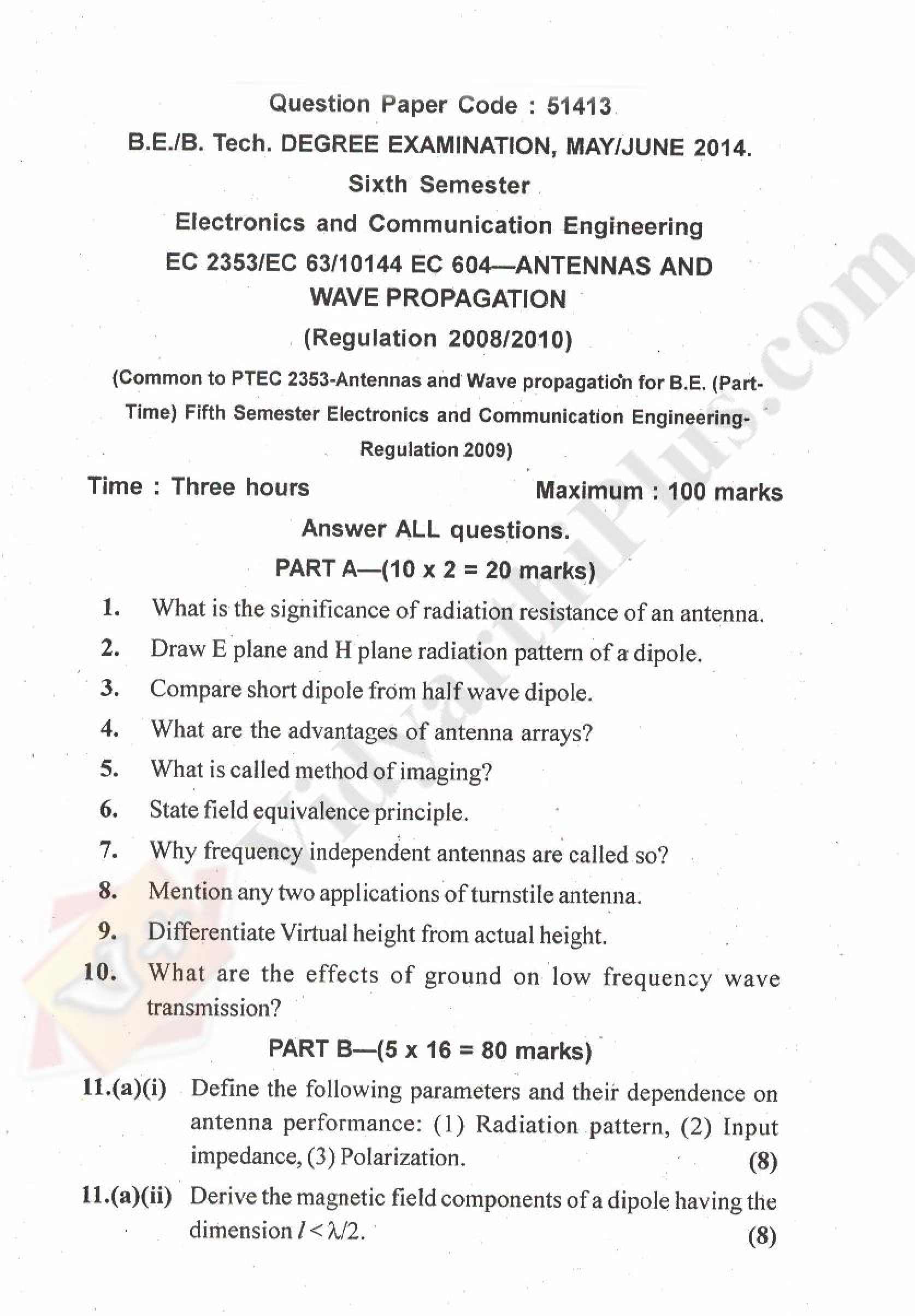 Antennas And wave Propagation Solved Question Papers - 2015 Edition