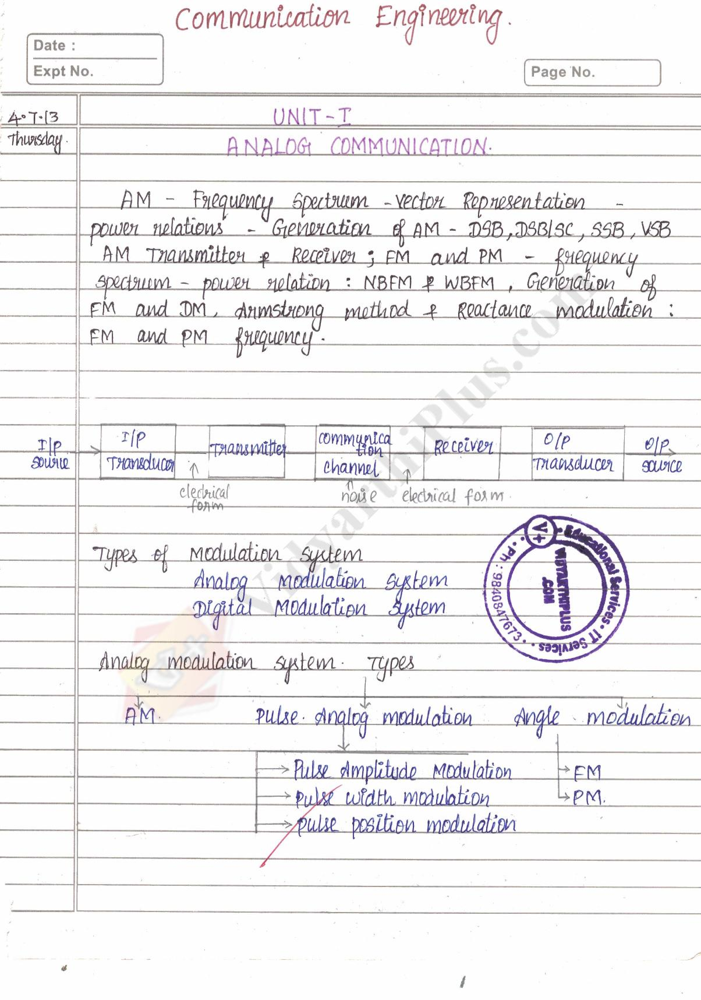 Communication Engineering Premium Lecture Notes ( All Units) - Lavanya Edition