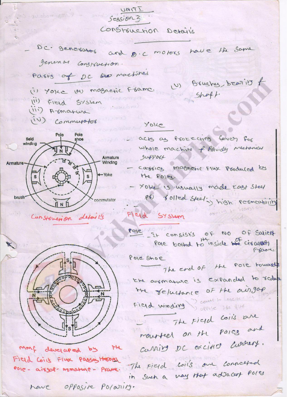 Electrical Engineering and Instrumentation (Units 1 and 2) Premium Lecture Notes - Sreedhar Edition
