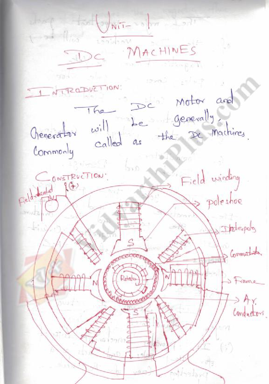 Electrical Engineering And Instrumentation EEI All Units Premium Lecture Notes