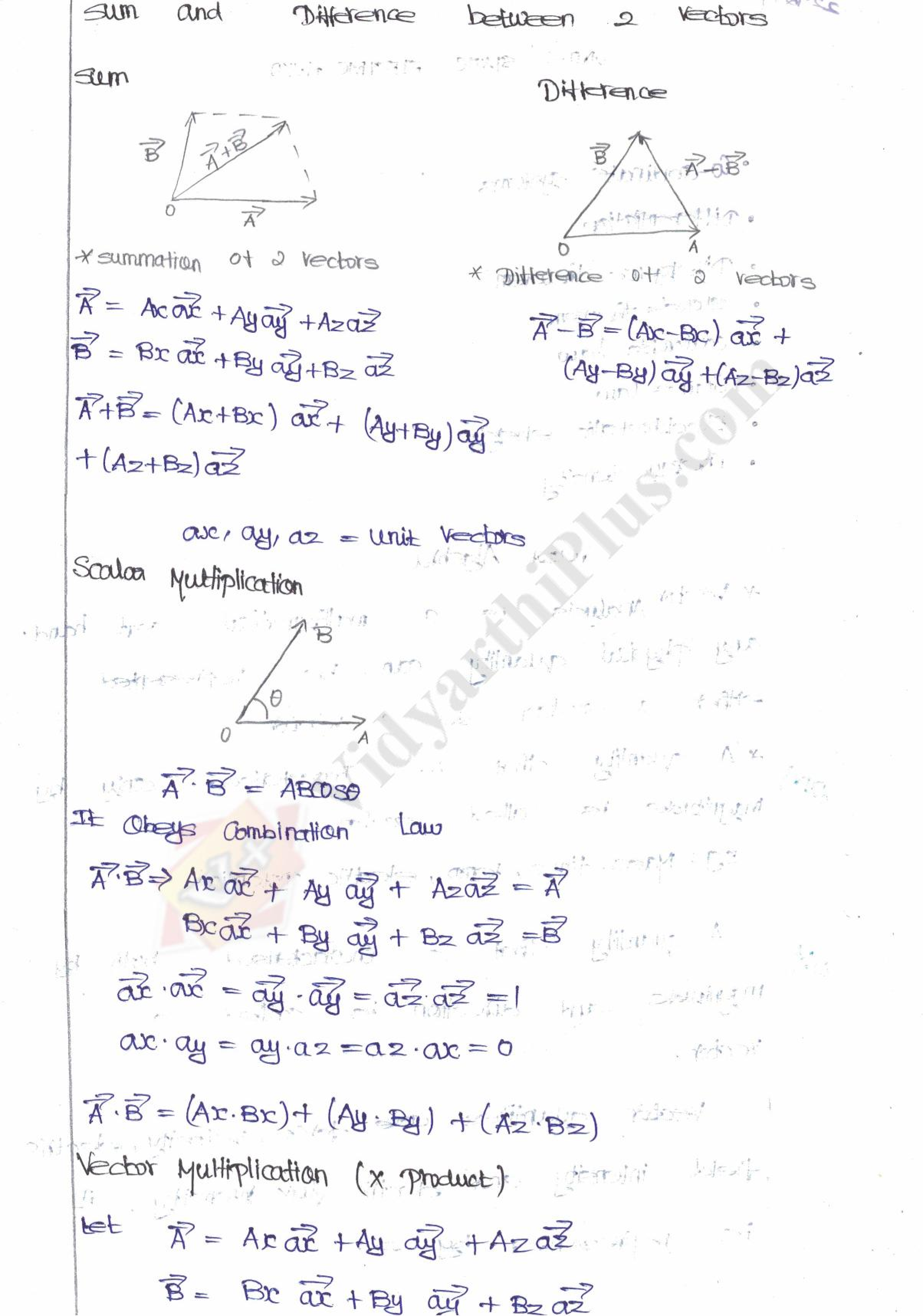 Electro Magnetic Fields Premium Lecture Notes (All Units) - Lavanya Edition
