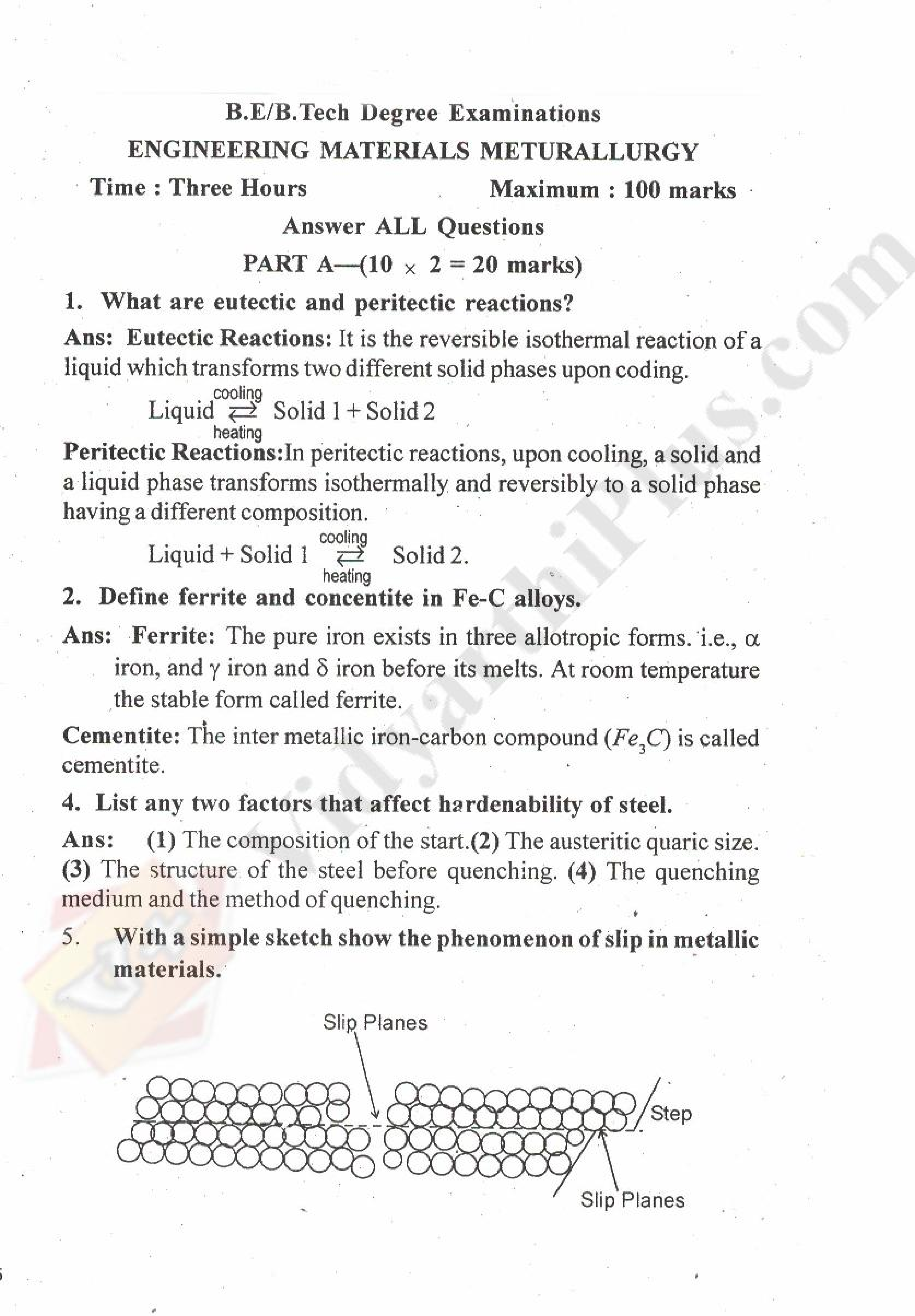 Engineering Materials And Metallurgy Solved Question Paper - 2015 Edition
