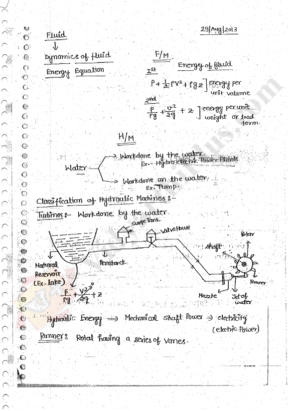 Hydraulic Machines Premium Lecture Notes - Vishan Edition