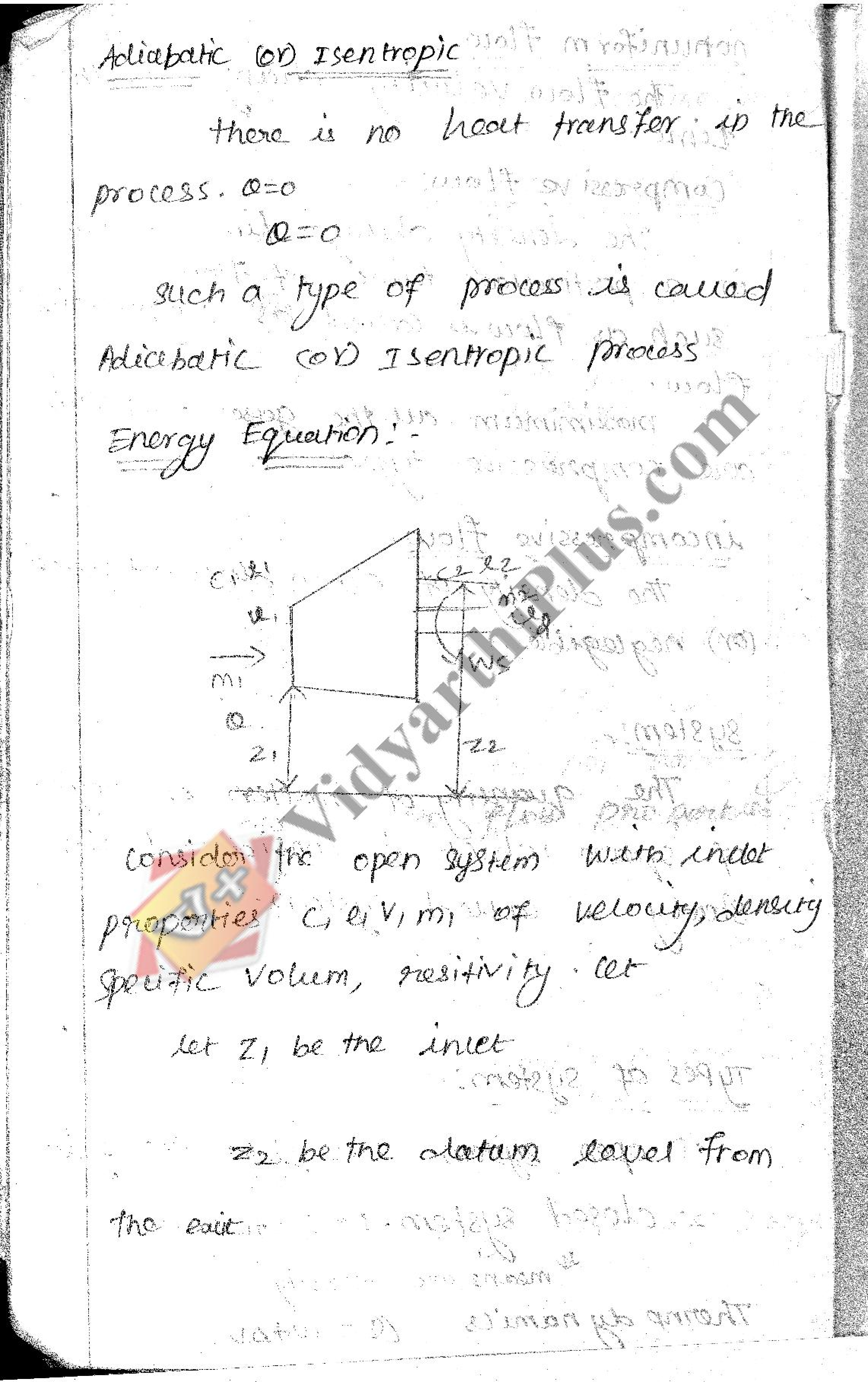 Gas Dynamics and Jet Propulsion Premium Lecture Notes - Vinoth Kumar Edition