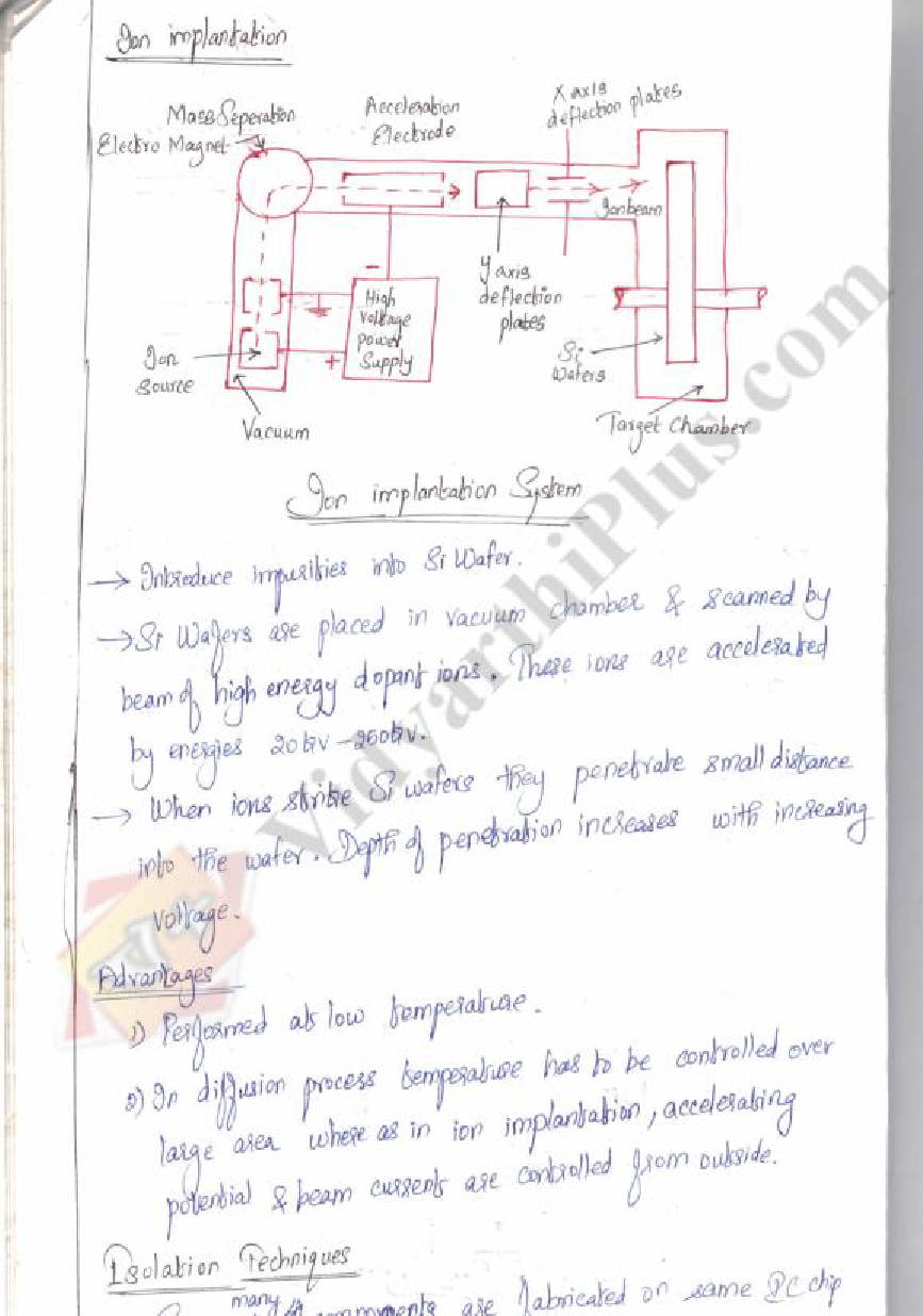 Linear Integrated Circuits And Applications Premium Lecture Notes (All Units) Srikala Edition