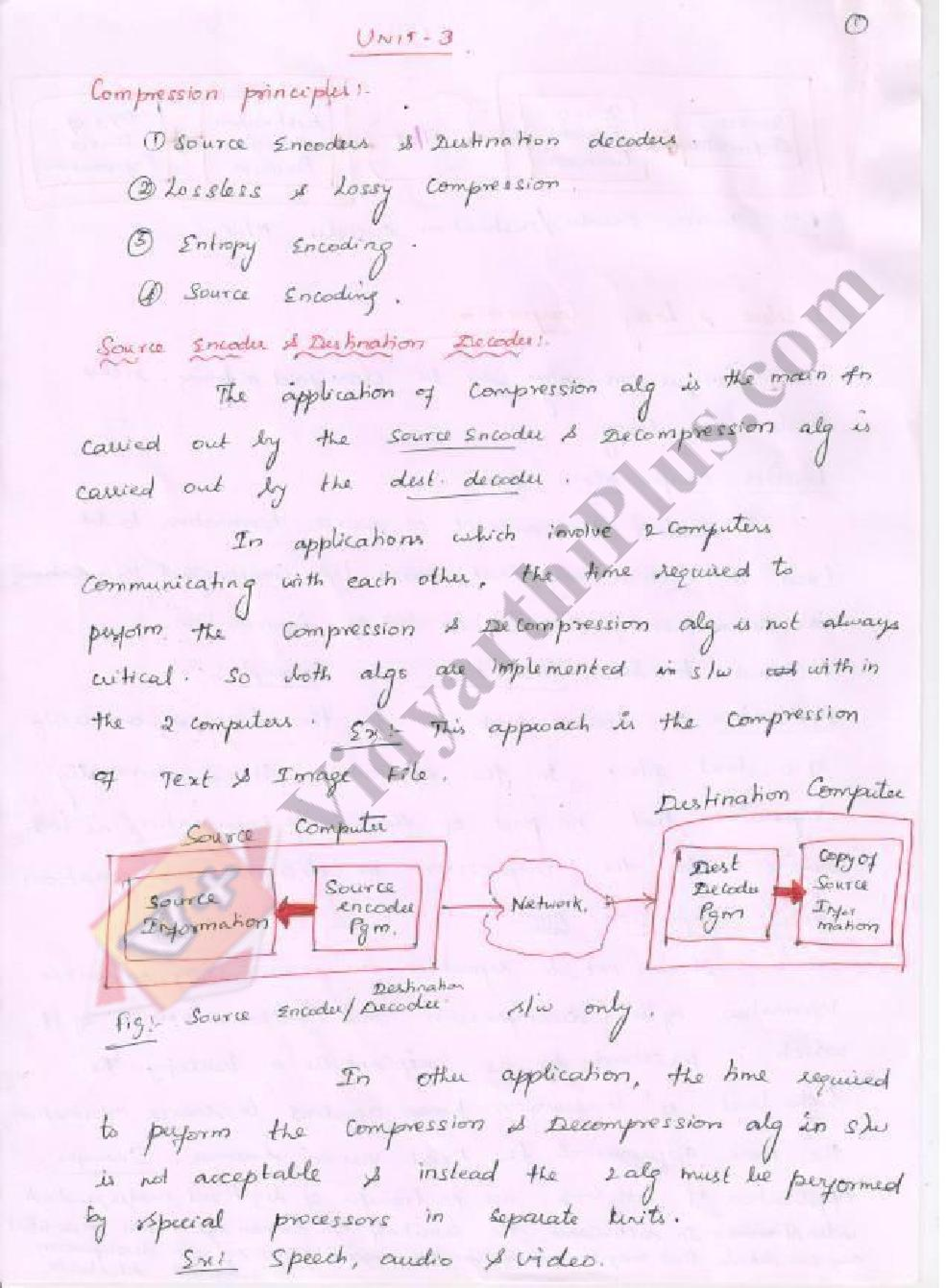 Multimedia compression & communication Premium Lecture Notes - Ashok Edition