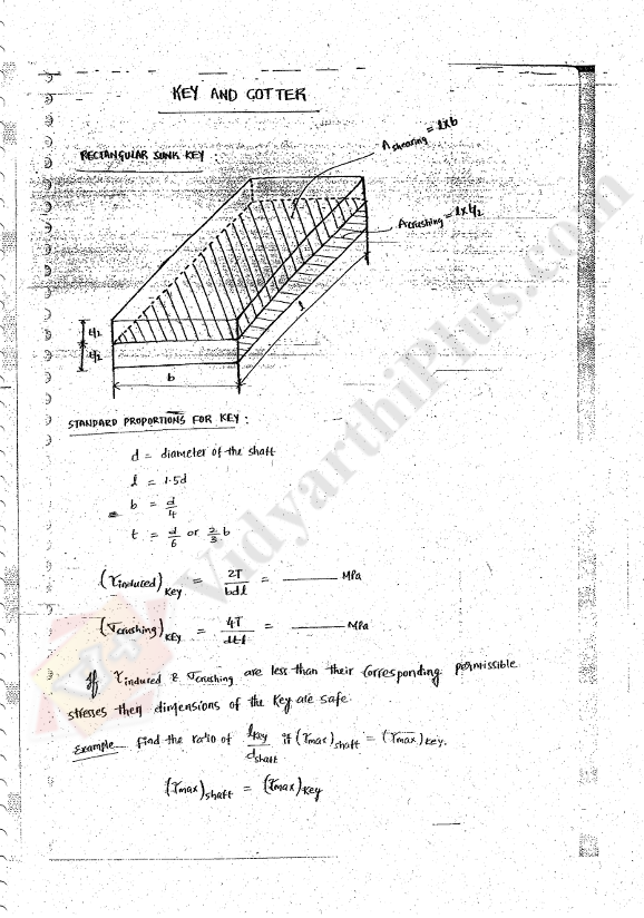 Machine Design Premium Lecture Notes - Vishnu Edition
