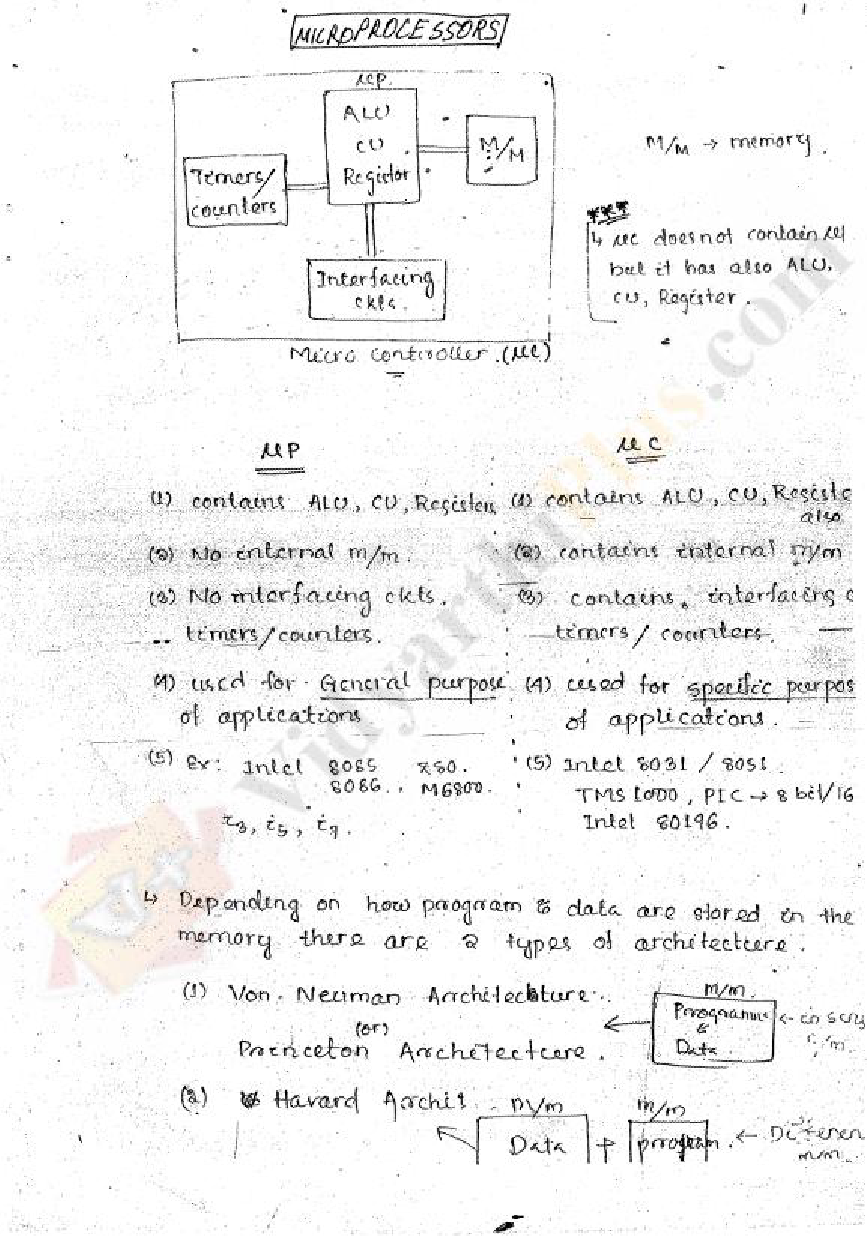Microprocessor Full Premium Lecture Notes