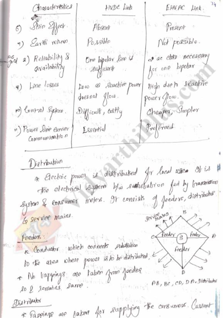 Electrical Engineering Premium Lecture Notes - Srikala Edition