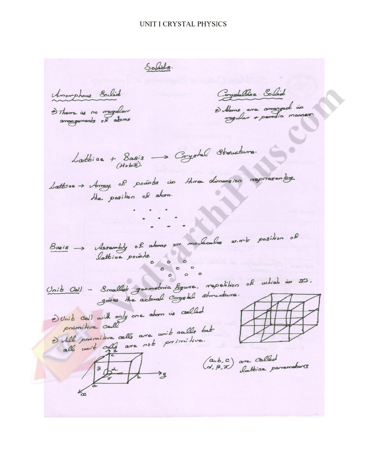 Engineering Physics I Premium Lecture Notes (All Units) - Sreedhar Edition