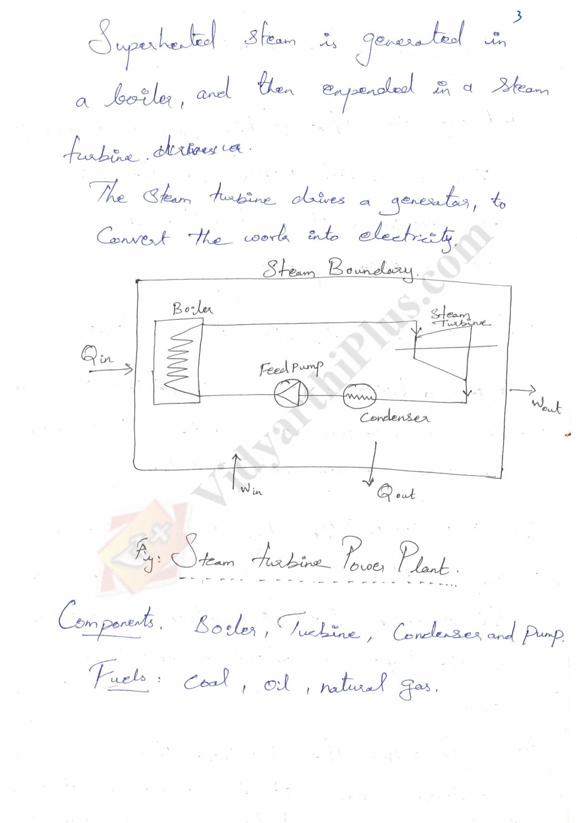 Power Plant Engineering (All Units) Premium Lecture Notes - Thangasamy Edition