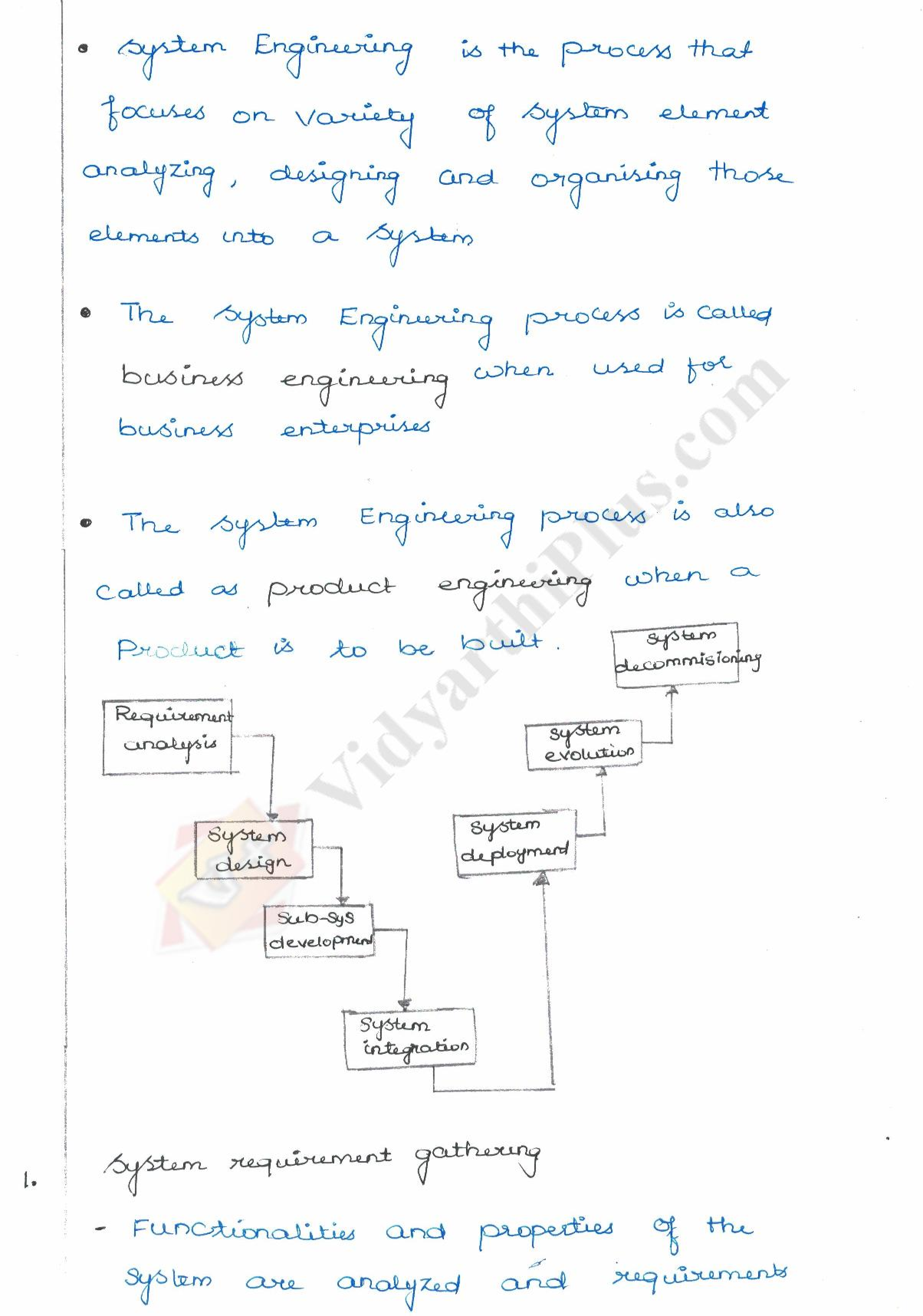 Software Engineering Premium Lecture Notes All Units Venkat Raman Edition