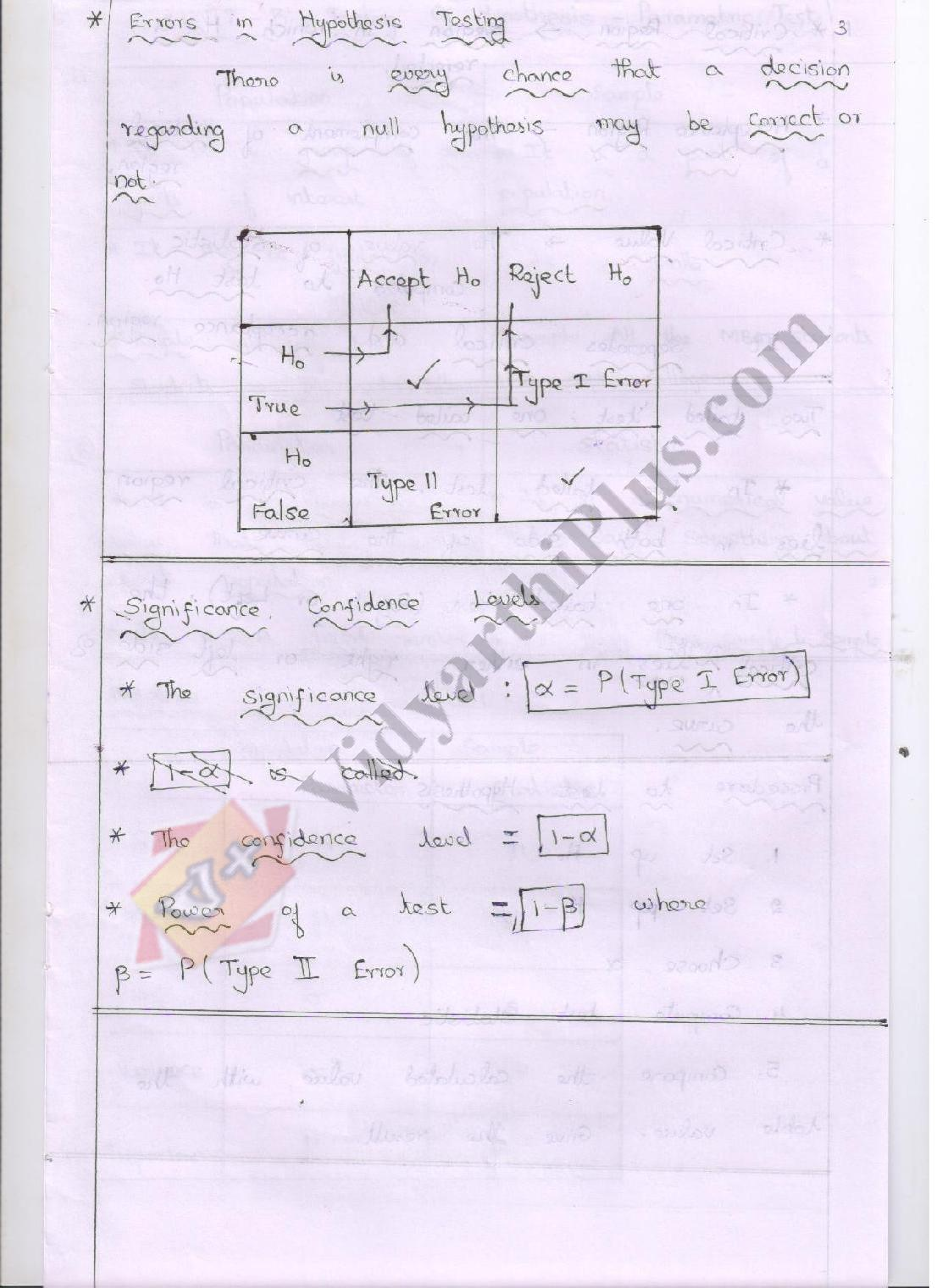 Statistics And Numerical Methods Premium Lecture Notes - Srini Edition