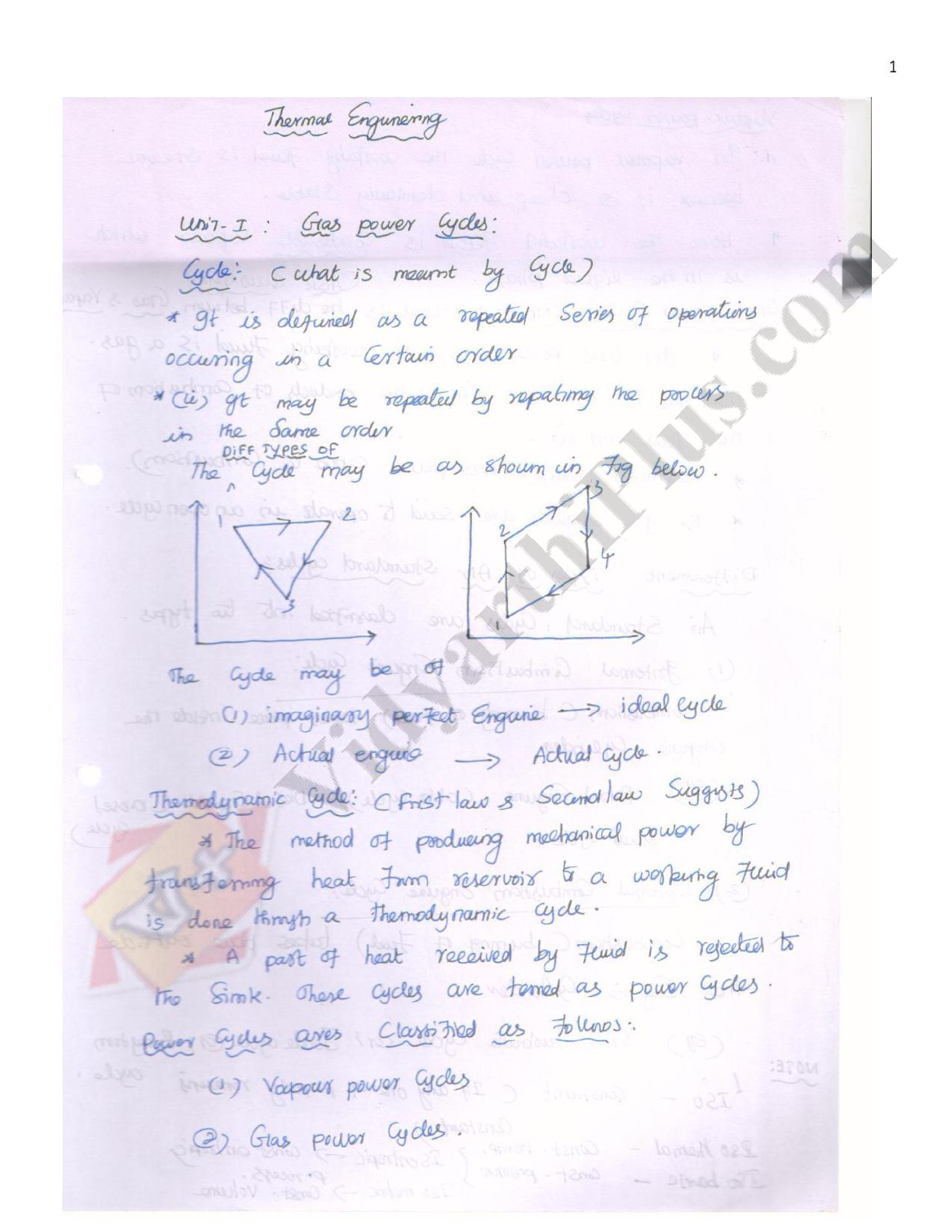 Thermal Engineering Premium Lecture Notes - Sreedhar Edition