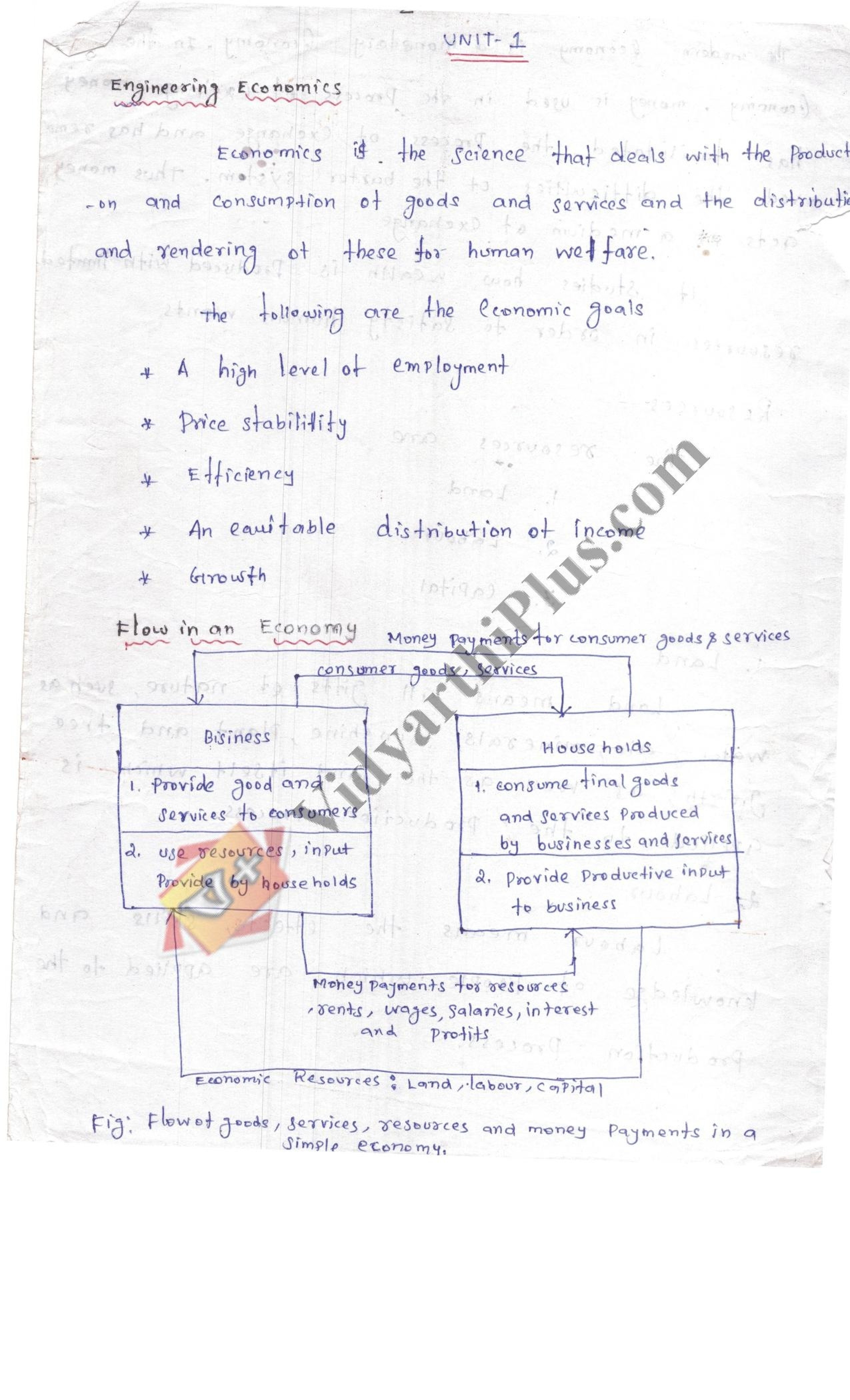 Engineering Economics Premium Lecture Notes All Five Units - Krishnamoorthy Edition