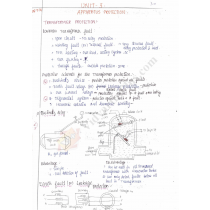 Protection And Switchgear Premium Lecture Notes (All Units) - Lavanya Edition