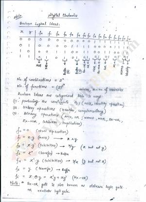Digital Electronics Full Premium Lecture Notes - RAJ Edition