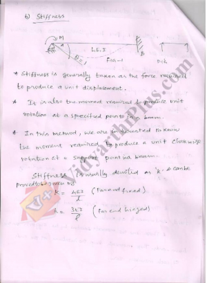 Moment Distribution Method And Slope Deflection Method Premium Lecture Notes - Deepthi Edition