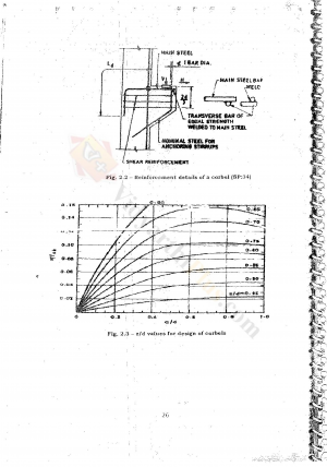 Industrial Structure Premium Lecture Notes (All Units) - Ashok Edition