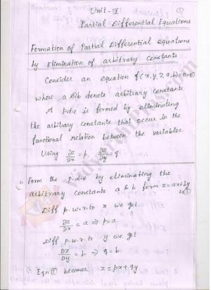 Digital Communication Premium Lecture Notes (All Units) - Lavanya Edition