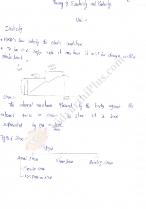 Theory Of Elasticity And Plasticity Premium Lecture Notes - Buvana Edition