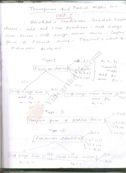 Transforms and Partial Differential Equations Handwritten