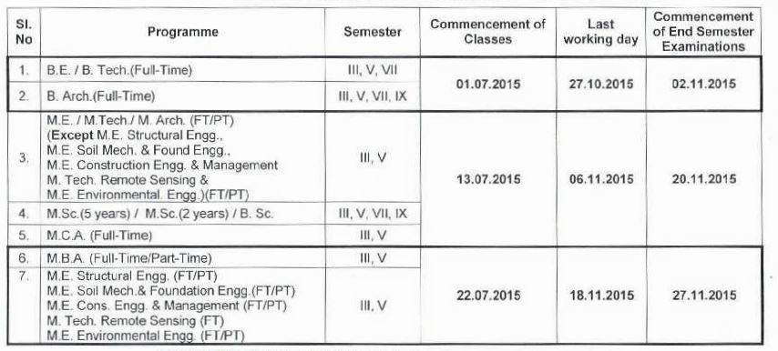 Theory and practical examination schedule re opening date 2015 2016
